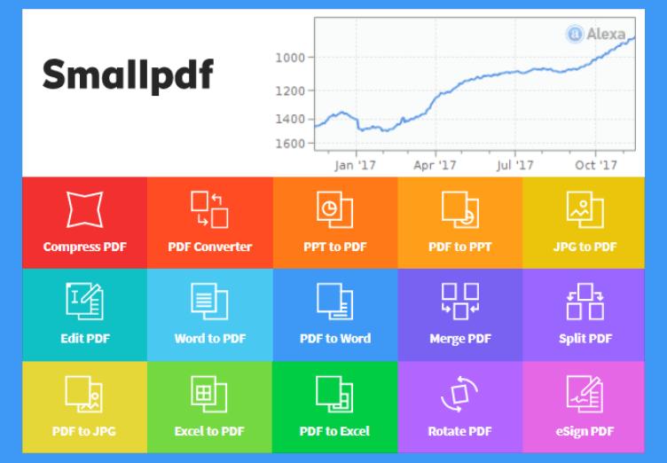 أفضل برامج تحرير pdf المجانية - Smallpdf