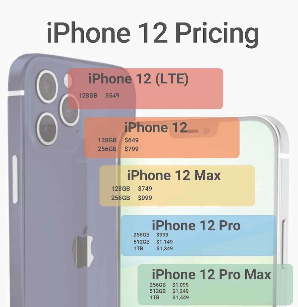 أسعار أجهزة الآيفون الجديدة